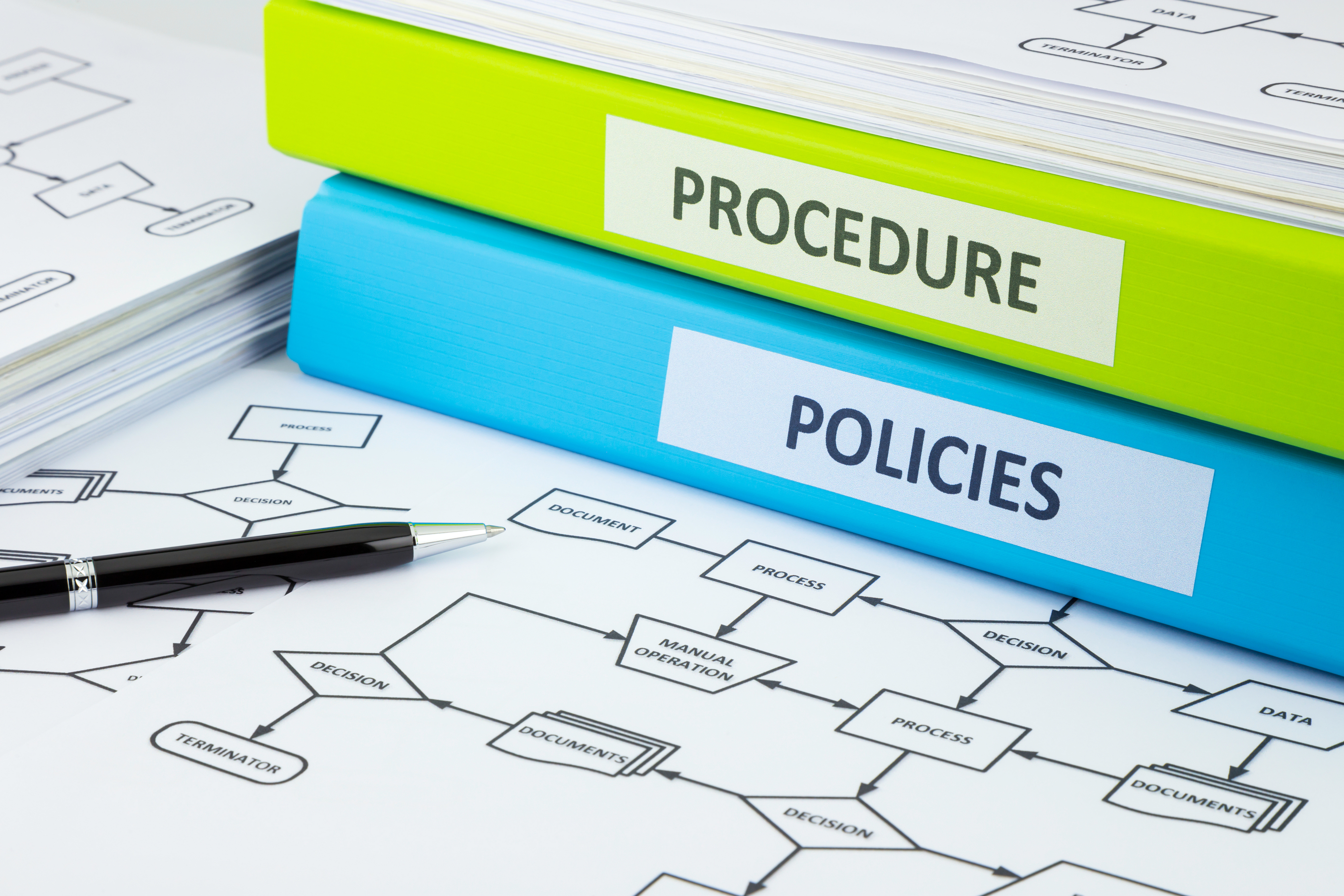 policies and procedure documents for business - Business Documents